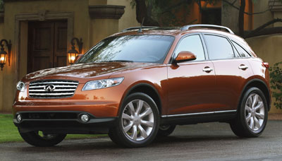 New Lexus Suv >> 2004 Infiniti FX Review