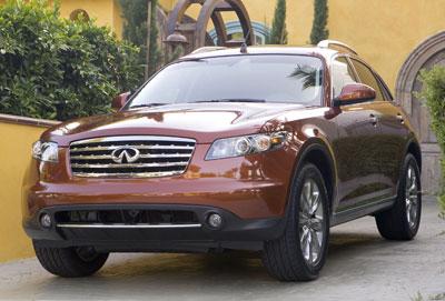 Smart Car Reviews 2008 >> 2006 Infiniti FX Review